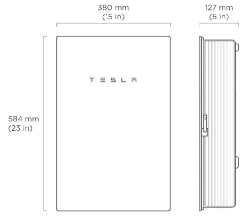 Addio Black-out, Tesla presenta il nuovo Gateway Backup
